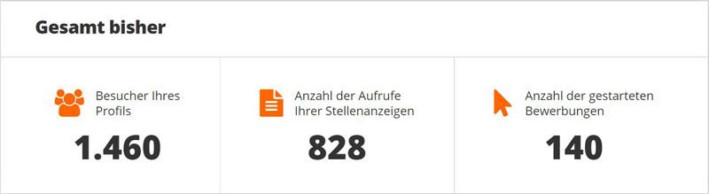 2021-03-22-statistik_ausbildung-kennzahlen.de